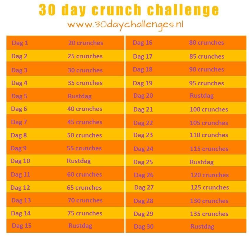30daycrunch