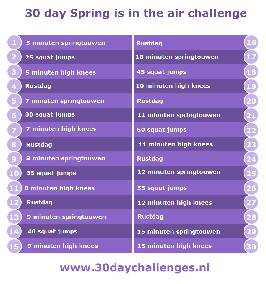 spring is in the air challenge