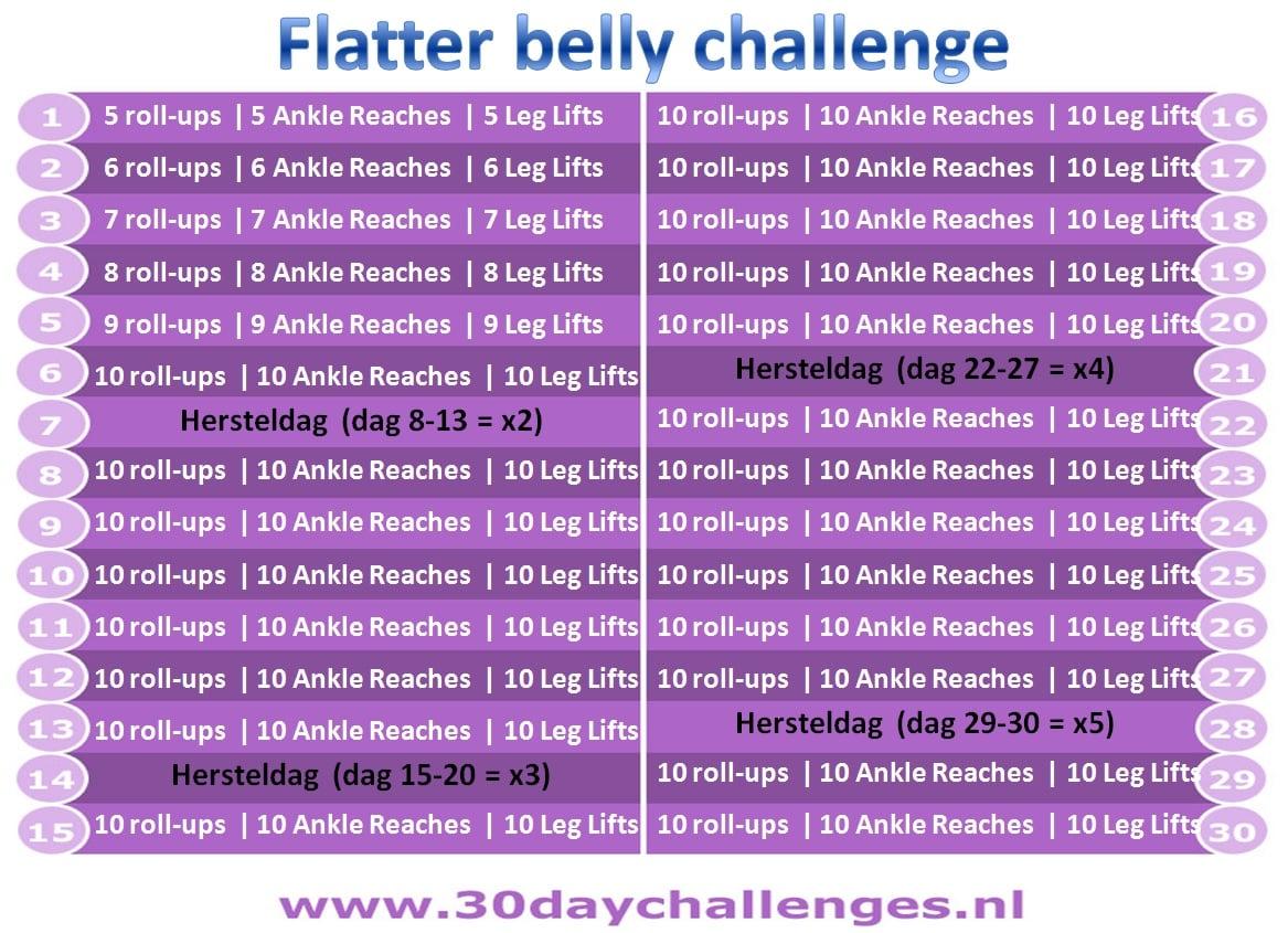 30 day flatter belly challenge schema